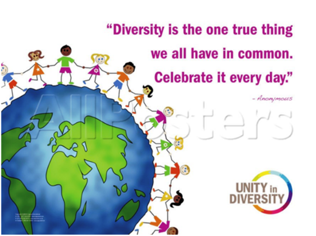 short essays on unity in diversity in india Introduction: india is a land of unity in diversity the high mountain ranges, vast seas , large river-irrigated lands, countless rivers and streams, dark forests, sandy deserts, all these have adorned india with an exceptional diversity.