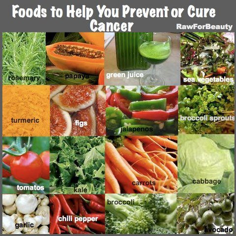 Best Foods To Eat To Prevent Breast Cancer